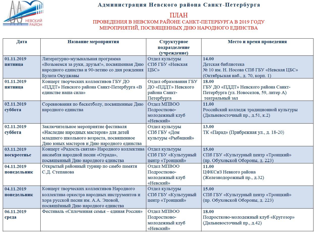База данных медицинских книжек в Троицке